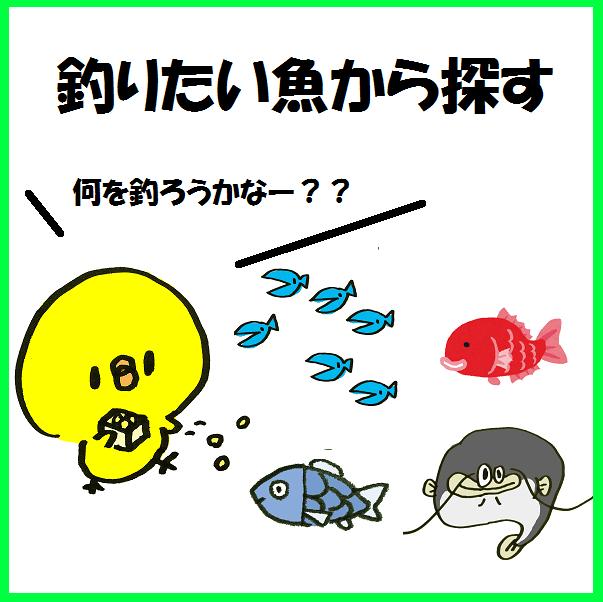 魚の釣り方