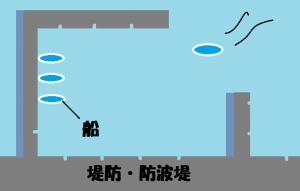 タコ釣り 堤防
