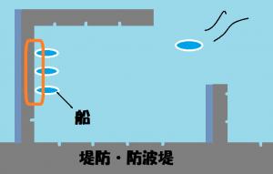 タコ釣り 堤防 場所 コツ